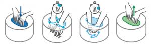 handen-wassen-hydrowashr